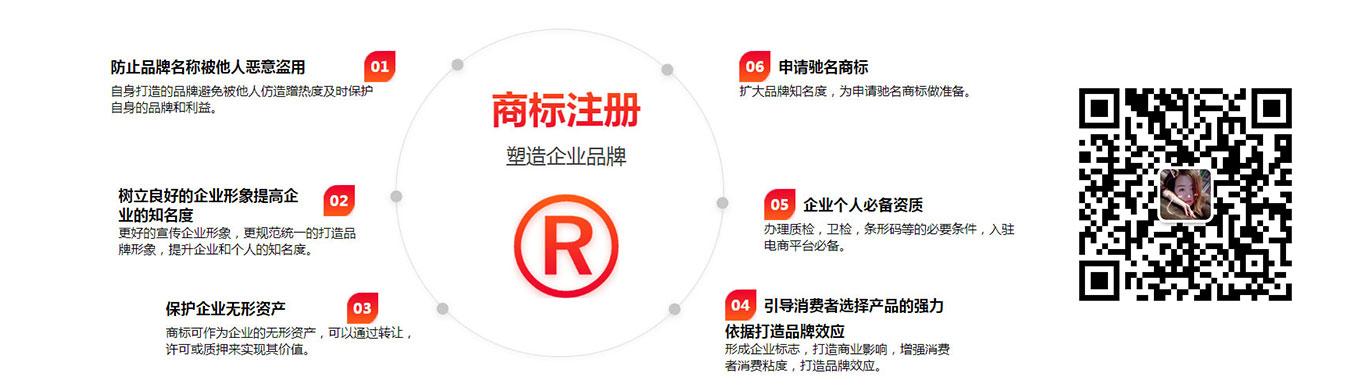 青岛商标注册公司助力塑造企业品牌